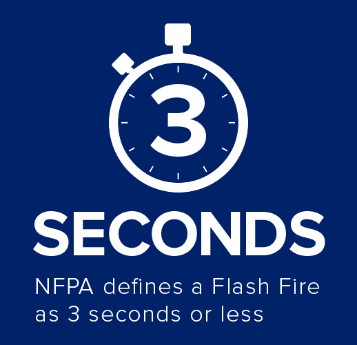 NFPA defines a Flash Fire as 3 seconds or less