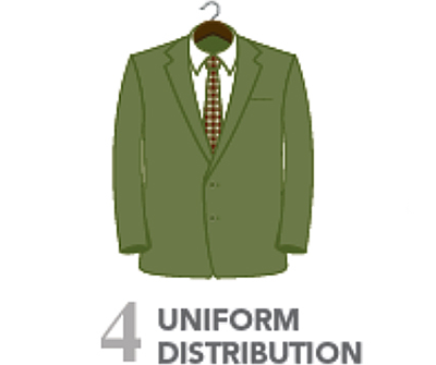 uniform-distribution