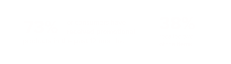 Promotional Product Statistics