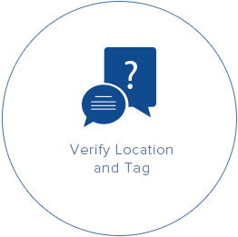 Verify Location and Tag